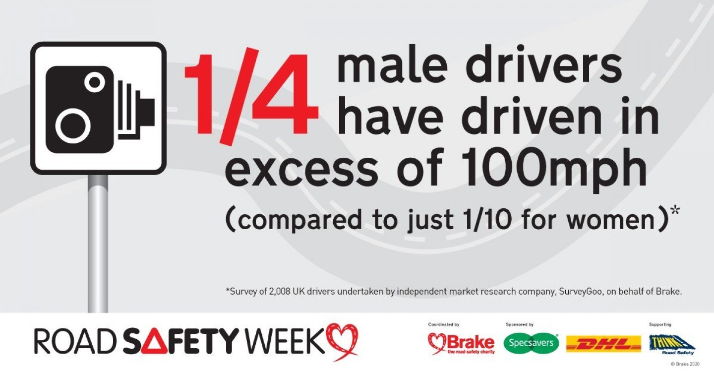 RSW speed infographic 1 in 4 men drive over 100mph